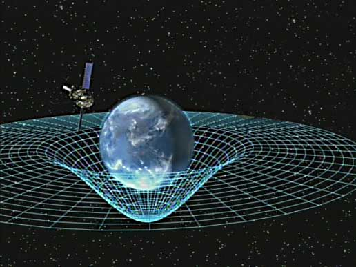 Spacetime - Einstein's Relativity, Space, Time, Quantum Gravity ...